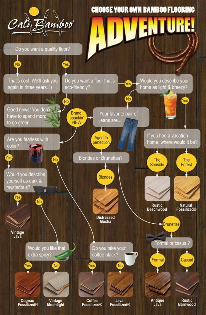 Wood Flooring Color Selection Guide