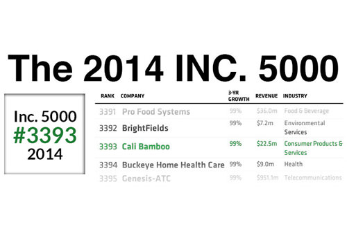 Cali Bamboo Recognized as Inc. 5000 Fastest Growing Private Company